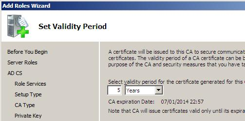 Validity Period